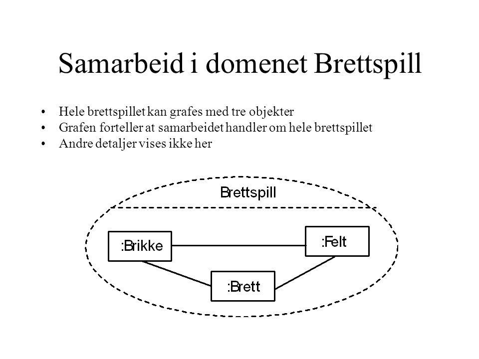 Samarbeid i domenet Brettspill Hele brettspillet kan grafes med tre objekter Grafen forteller at samarbeidet handler om hele brettspillet Andre detaljer vises ikke her