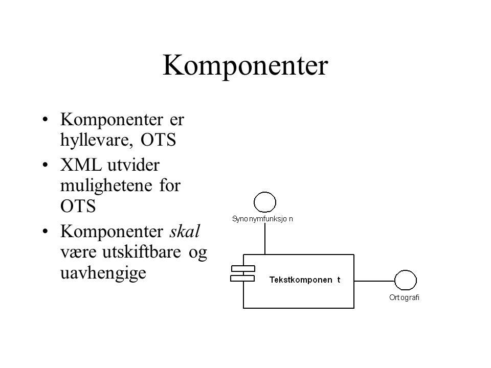 Komponenter Komponenter er hyllevare, OTS XML utvider mulighetene for OTS Komponenter skal være utskiftbare og uavhengige