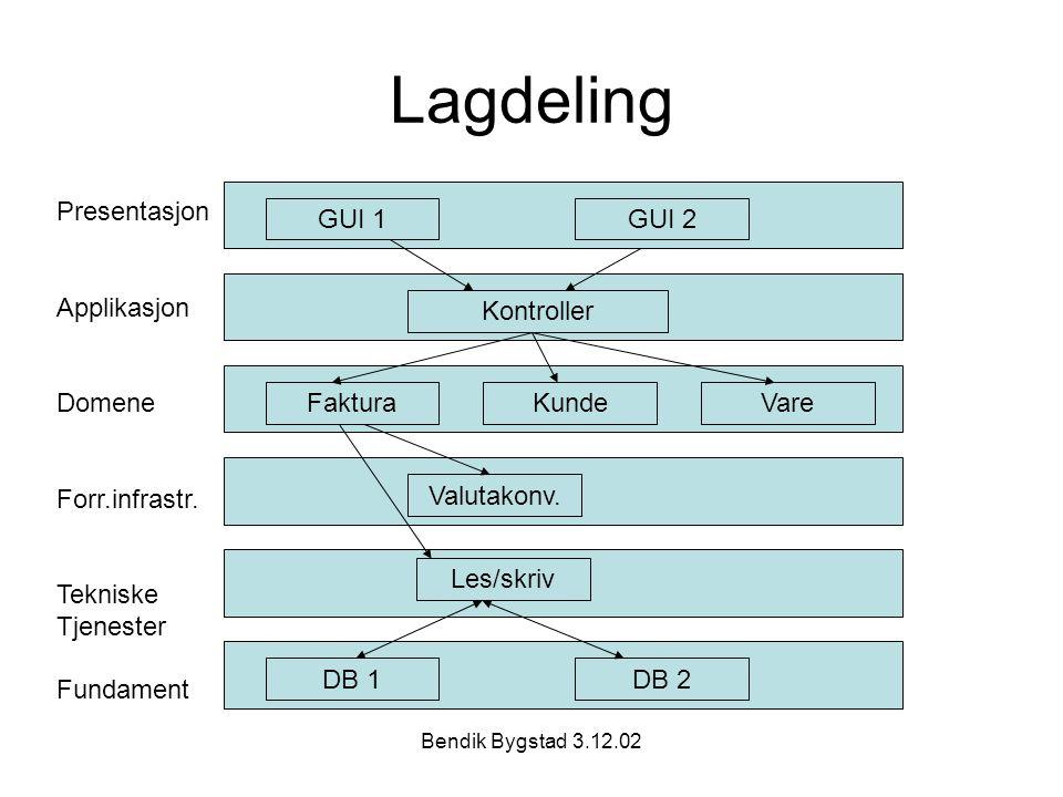 Bendik Bygstad 3.12.02 Lagdeling GUI 1GUI 2 Kontroller FakturaKunde Valutakonv.