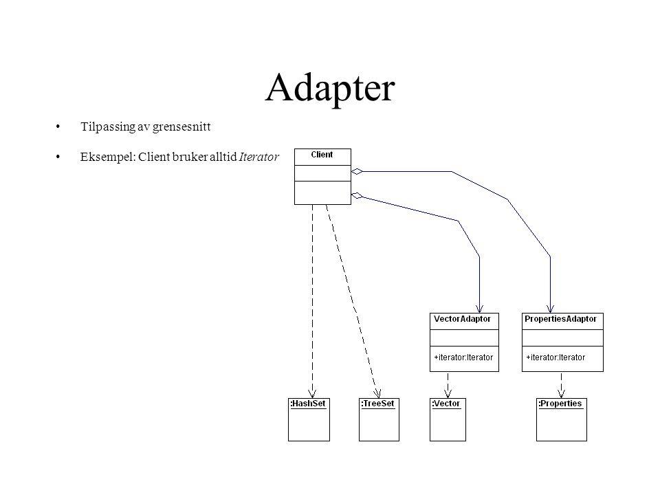 Adapter Tilpassing av grensesnitt Eksempel: Client bruker alltid Iterator