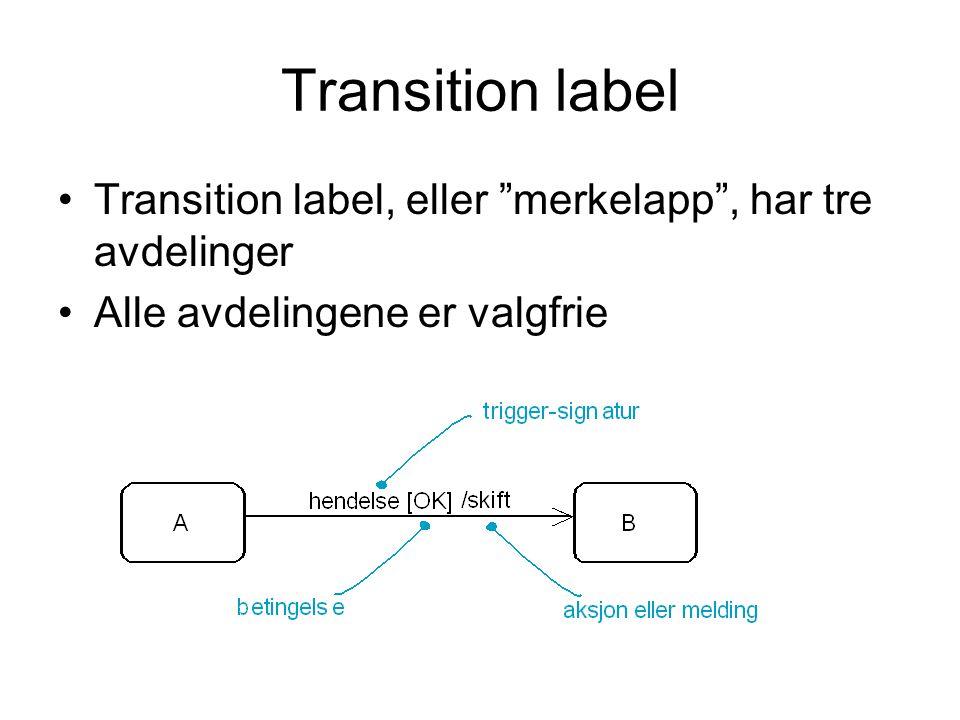 Tilstandsoperasjoner entry/ spesifiserer operasjoner ved inngangen til tilstanden exit/ spesifiserer operasjoner ved utgangen fra tilstanden do/ spesifiserer operasjoner i selve tilstanden I tillegg kan språket utvides ved å definere nye tilstandsord