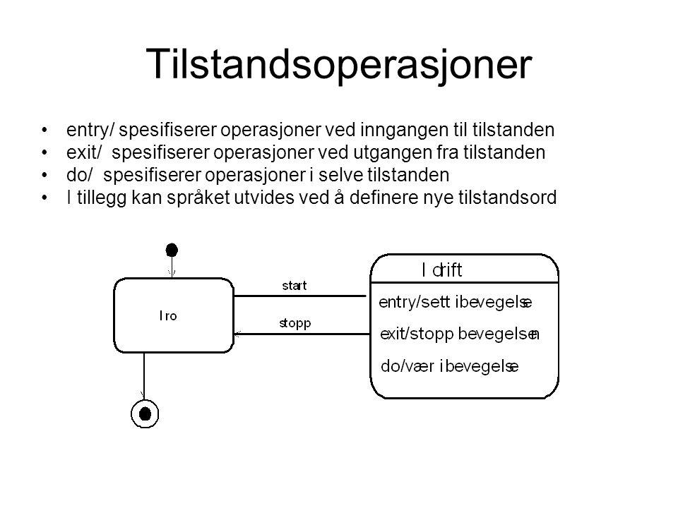 Kompliserte tilstander GUI-komponenter kan være kompliserte Tilstandene kan vises med sammensatte tilstander og såkalte topp-tilstander