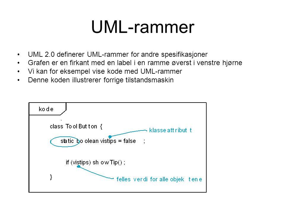 UML-rammer UML 2.0 definerer UML-rammer for andre spesifikasjoner Grafen er en firkant med en label i en ramme øverst i venstre hjørne Vi kan for ekse