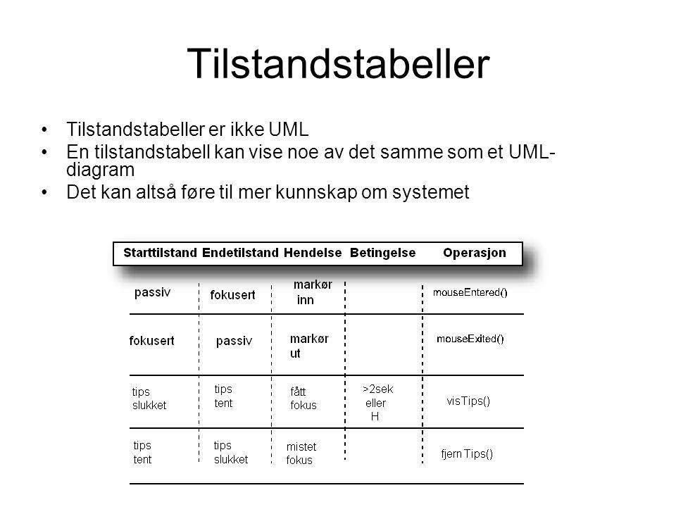 Tilstandstabeller Tilstandstabeller er ikke UML En tilstandstabell kan vise noe av det samme som et UML- diagram Det kan altså føre til mer kunnskap o
