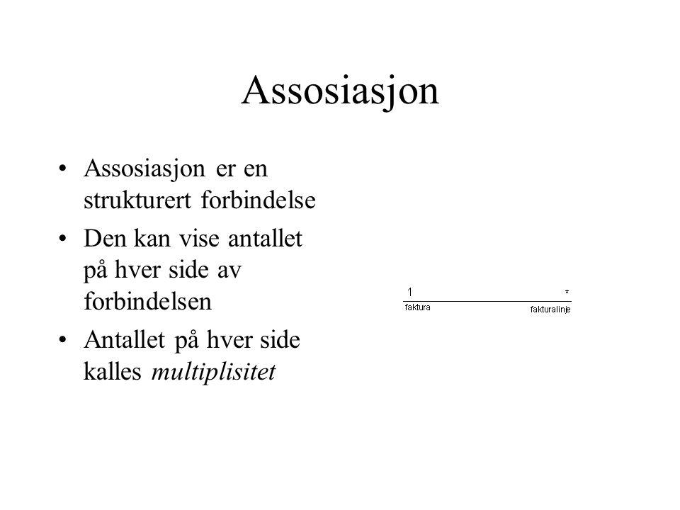 Assosiasjon Assosiasjon er en strukturert forbindelse Den kan vise antallet på hver side av forbindelsen Antallet på hver side kalles multiplisitet