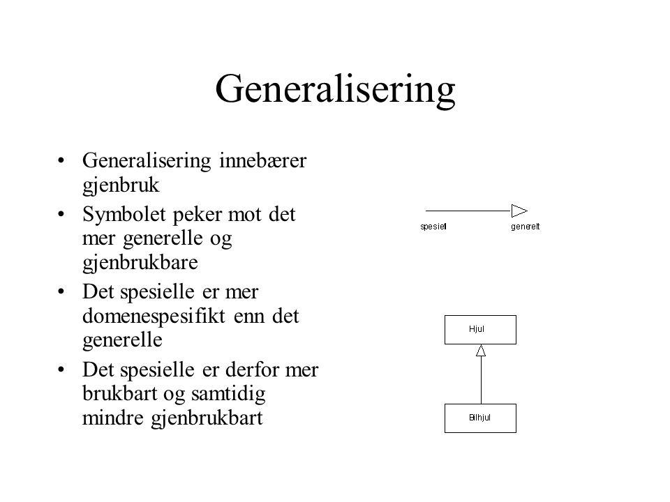 Generalisering Generalisering innebærer gjenbruk Symbolet peker mot det mer generelle og gjenbrukbare Det spesielle er mer domenespesifikt enn det gen