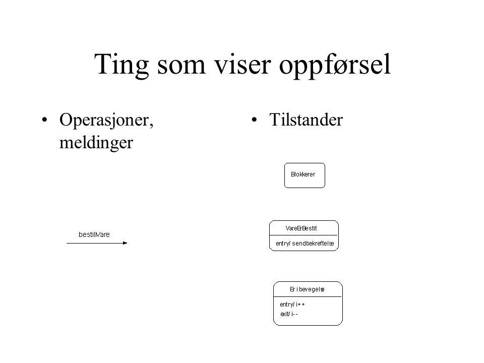 Ting som viser oppførsel Operasjoner, meldinger Tilstander