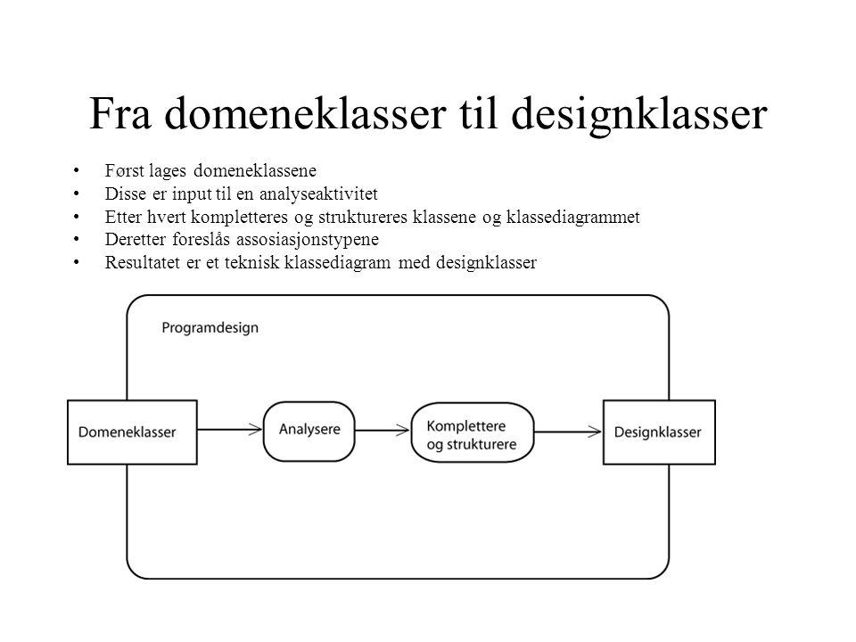 Fra domeneklasser til designklasser Først lages domeneklassene Disse er input til en analyseaktivitet Etter hvert kompletteres og struktureres klassene og klassediagrammet Deretter foreslås assosiasjonstypene Resultatet er et teknisk klassediagram med designklasser