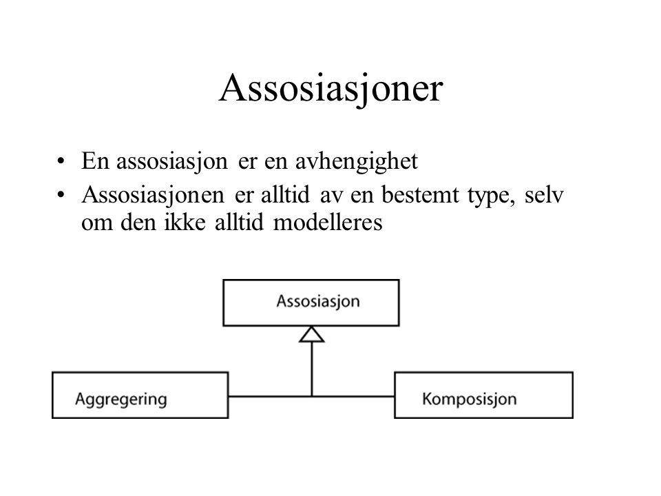Assosiasjoner En assosiasjon er en avhengighet Assosiasjonen er alltid av en bestemt type, selv om den ikke alltid modelleres