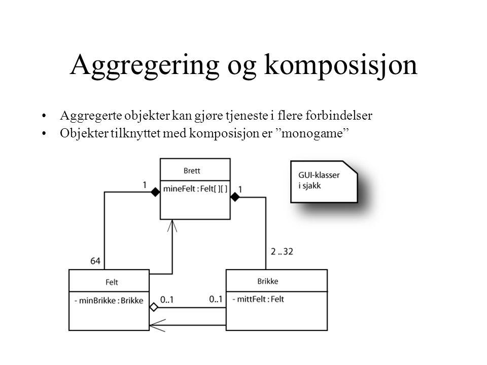 Aggregering og komposisjon Aggregerte objekter kan gjøre tjeneste i flere forbindelser Objekter tilknyttet med komposisjon er monogame