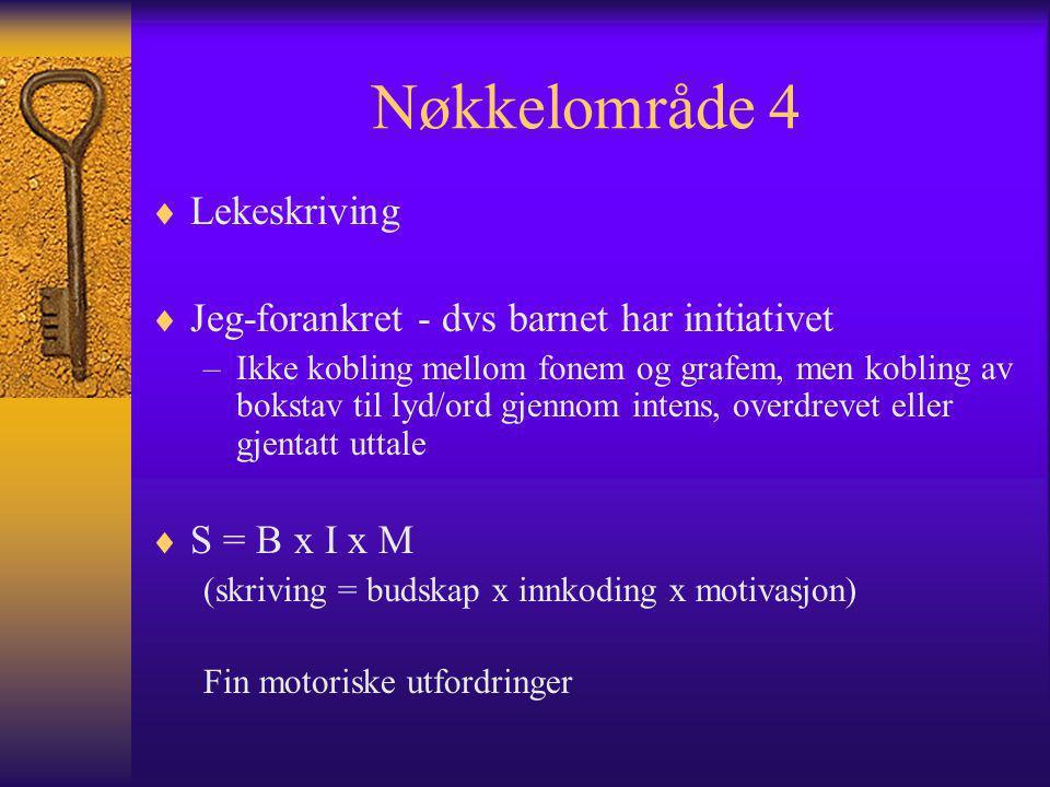Nøkkelområde 4  Lekeskriving  Jeg-forankret - dvs barnet har initiativet –Ikke kobling mellom fonem og grafem, men kobling av bokstav til lyd/ord gj