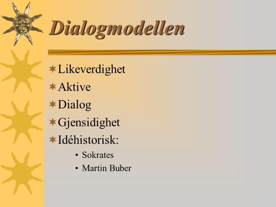 Dialogmodellen  Likeverdighet  Aktive  Dialog  Gjensidighet  Idéhistorisk: Sokrates Martin Buber