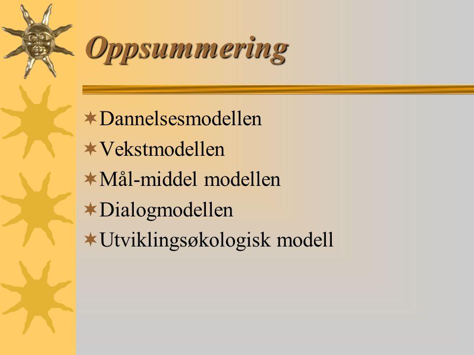 Oppsummering  Dannelsesmodellen  Vekstmodellen  Mål-middel modellen  Dialogmodellen  Utviklingsøkologisk modell