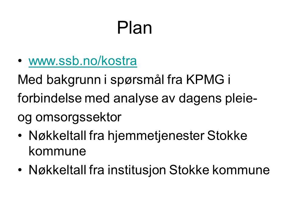 Plan www.ssb.no/kostra Med bakgrunn i spørsmål fra KPMG i forbindelse med analyse av dagens pleie- og omsorgssektor Nøkkeltall fra hjemmetjenester Sto