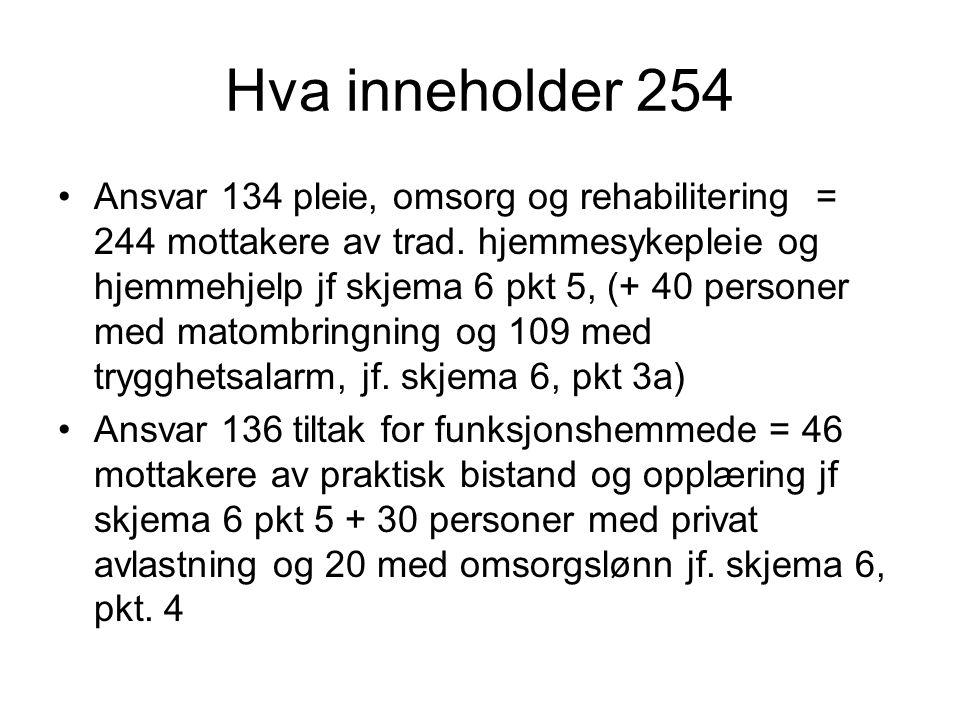 Hva inneholder 254 Ansvar 134 pleie, omsorg og rehabilitering = 244 mottakere av trad. hjemmesykepleie og hjemmehjelp jf skjema 6 pkt 5, (+ 40 persone