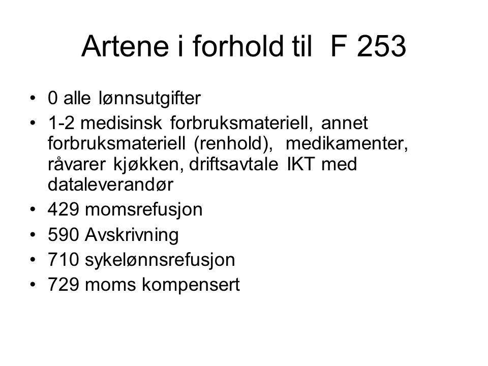 Artene i forhold til F 253 0 alle lønnsutgifter 1-2 medisinsk forbruksmateriell, annet forbruksmateriell (renhold), medikamenter, råvarer kjøkken, dri