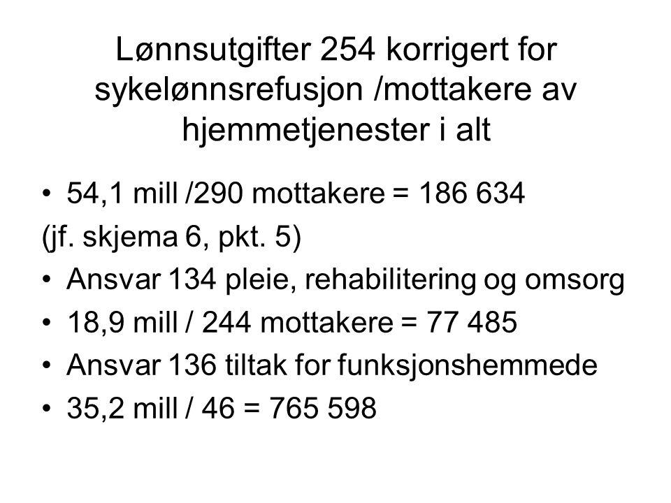Lønnsutgifter 254 korrigert for sykelønnsrefusjon /mottakere av hjemmetjenester i alt 54,1 mill /290 mottakere = 186 634 (jf. skjema 6, pkt. 5) Ansvar