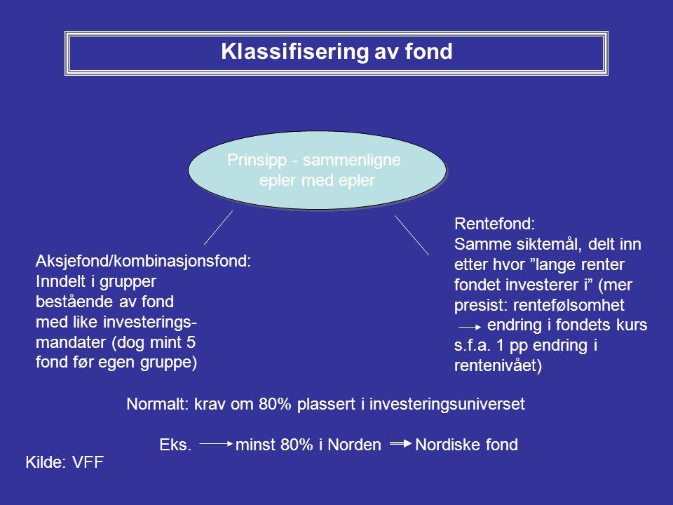 Klassifisering av fond Prinsipp - sammenligne epler med epler Prinsipp - sammenligne epler med epler Aksjefond/kombinasjonsfond: Inndelt i grupper bes