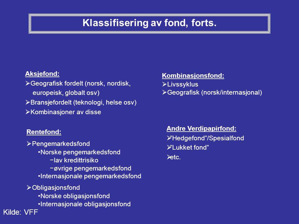Klassifisering av fond, forts. Aksjefond:  Geografisk fordelt (norsk, nordisk, europeisk, globalt osv)  Bransjefordelt (teknologi, helse osv)  Komb