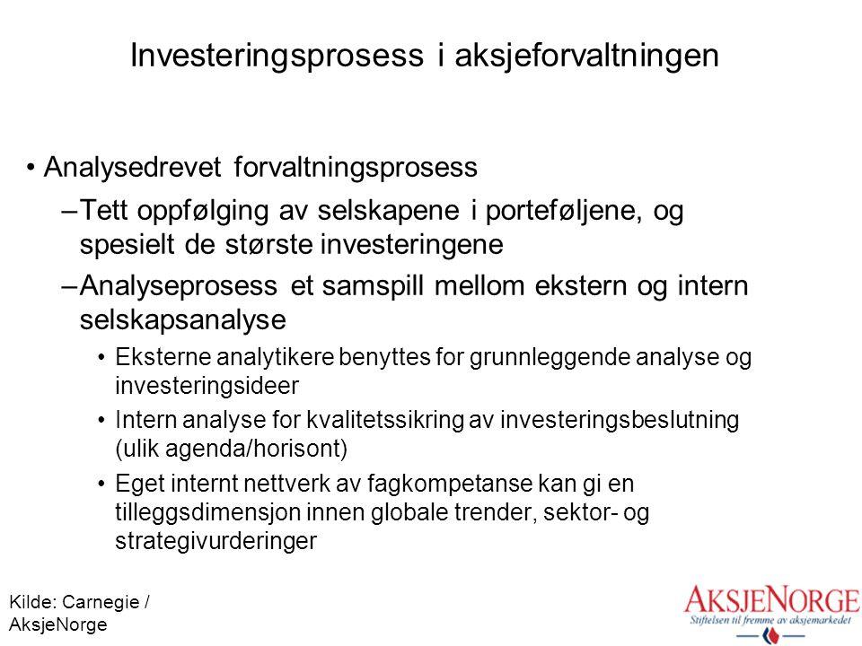 Investeringsprosess i aksjeforvaltningen Analysedrevet forvaltningsprosess –Tett oppfølging av selskapene i porteføljene, og spesielt de største inves