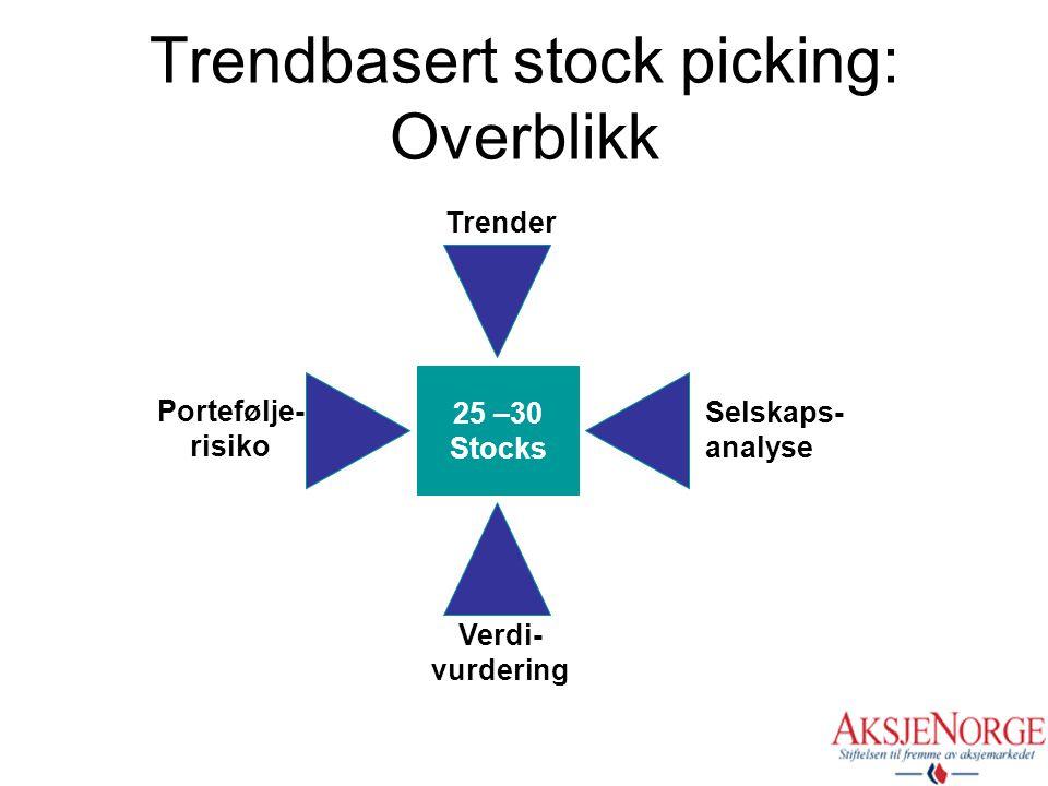 Trendbasert stock picking: Overblikk Trender Selskaps- analyse Verdi- vurdering Portefølje- risiko 25 –30 Stocks