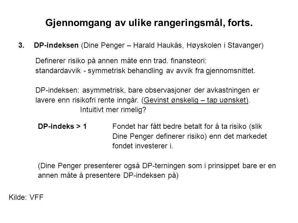 Gjennomgang av ulike rangeringsmål, forts. 3.DP-indeksen (Dine Penger – Harald Haukås, Høyskolen i Stavanger) Definerer risiko på annen måte enn trad.