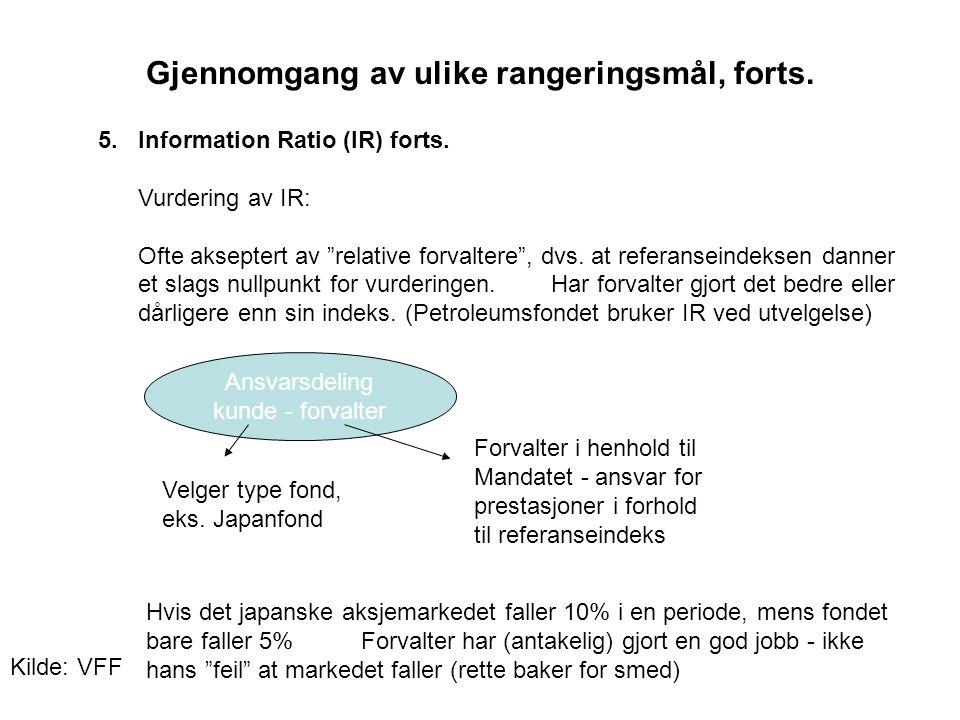 """Gjennomgang av ulike rangeringsmål, forts. 5. Information Ratio (IR) forts. Vurdering av IR: Ofte akseptert av """"relative forvaltere"""", dvs. at referans"""