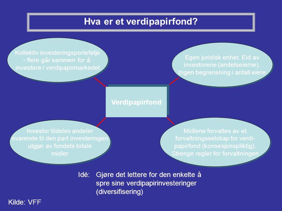 Gjennomgang av ulike rangeringsmål, forts.5. Information Ratio (IR) forts.