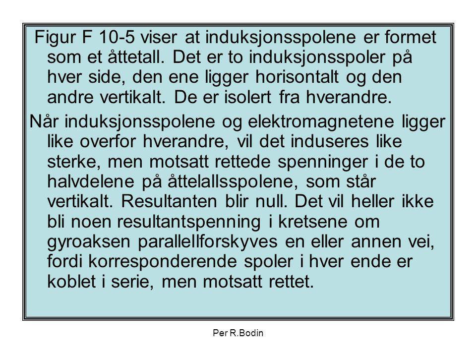 Per R.Bodin Figur F 10-5 viser at induksjonsspolene er formet som et åttetall. Det er to induksjonsspoler på hver side, den ene ligger horisontalt og