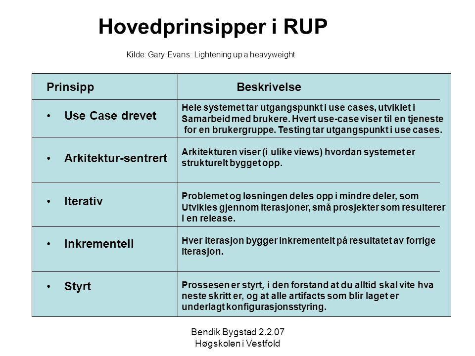 Bendik Bygstad 2.2.07 Høgskolen i Vestfold Hovedprinsipper i RUP PrinsippBeskrivelse Use Case drevet Arkitektur-sentrert Iterativ Inkrementell Styrt K