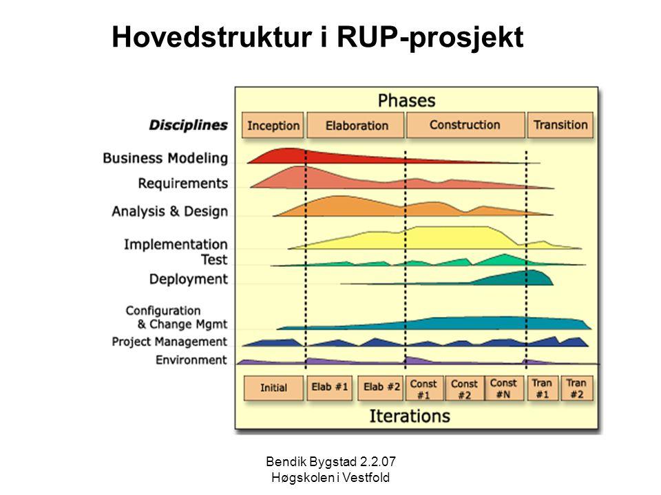 Bendik Bygstad 2.2.07 Høgskolen i Vestfold Hovedstruktur i RUP-prosjekt