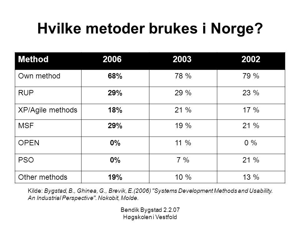 Bendik Bygstad 2.2.07 Høgskolen i Vestfold Hvilke metoder brukes i Norge? Kilde: Bygstad, B., Ghinea, G., Brevik, E.(2006)