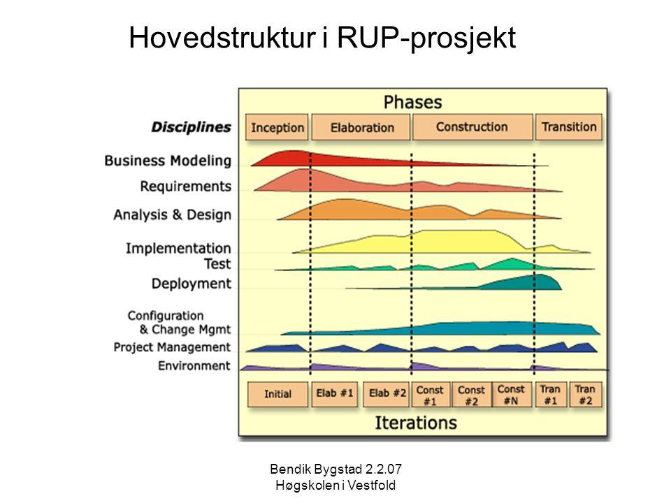 Bendik Bygstad 2.2.07 Høgskolen i Vestfold Faser og iterasjoner Fase: Vannfallstenkning – beskriver en tilstand.