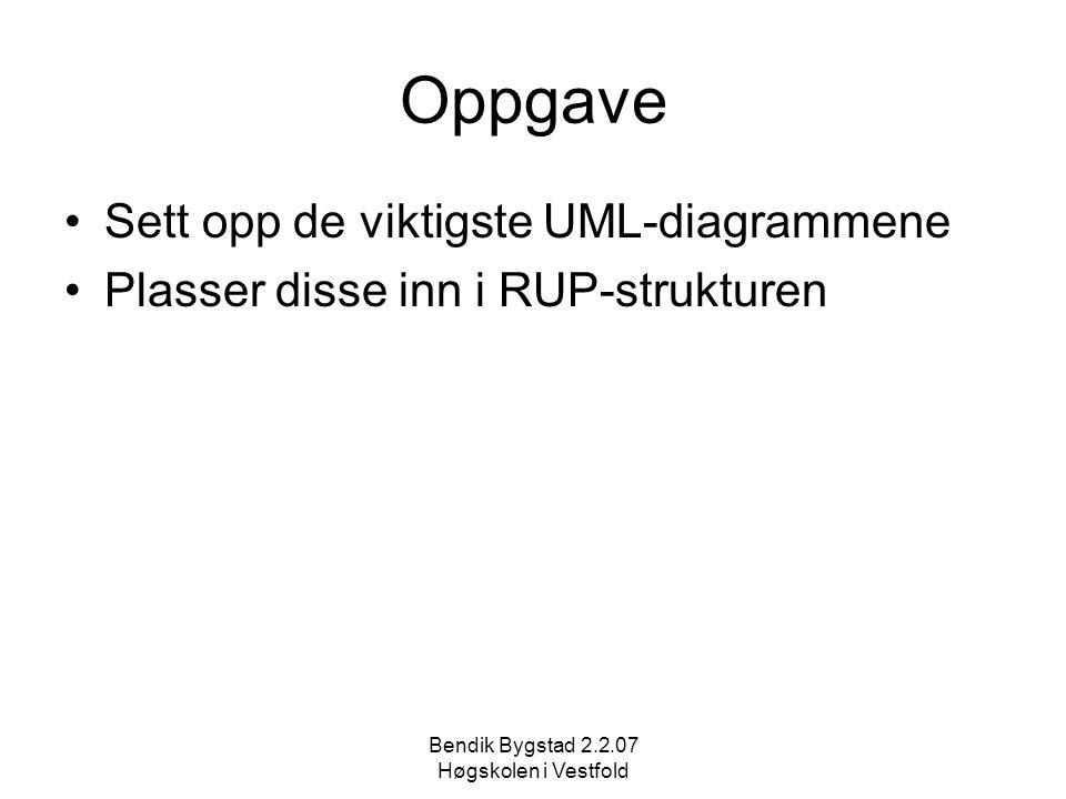 Bendik Bygstad 2.2.07 Høgskolen i Vestfold Oppgave Sett opp de viktigste UML-diagrammene Plasser disse inn i RUP-strukturen