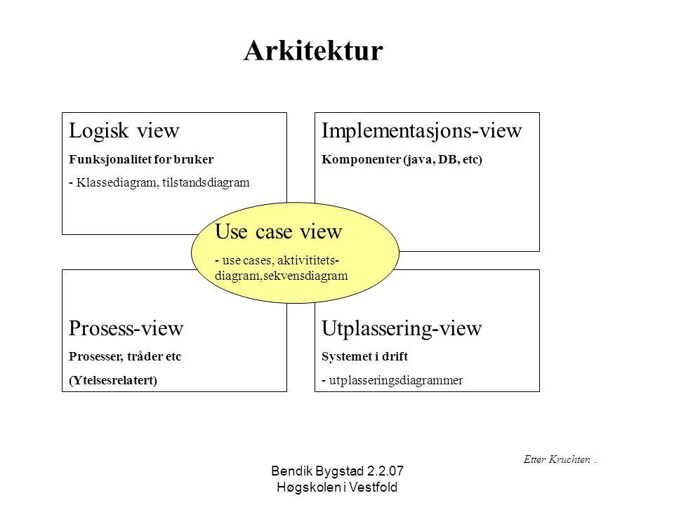 Bendik Bygstad 2.2.07 Høgskolen i Vestfold Design workflow: Arkitektur Logisk view Funksjonalitet for bruker - Klassediagram, tilstandsdiagram Impleme