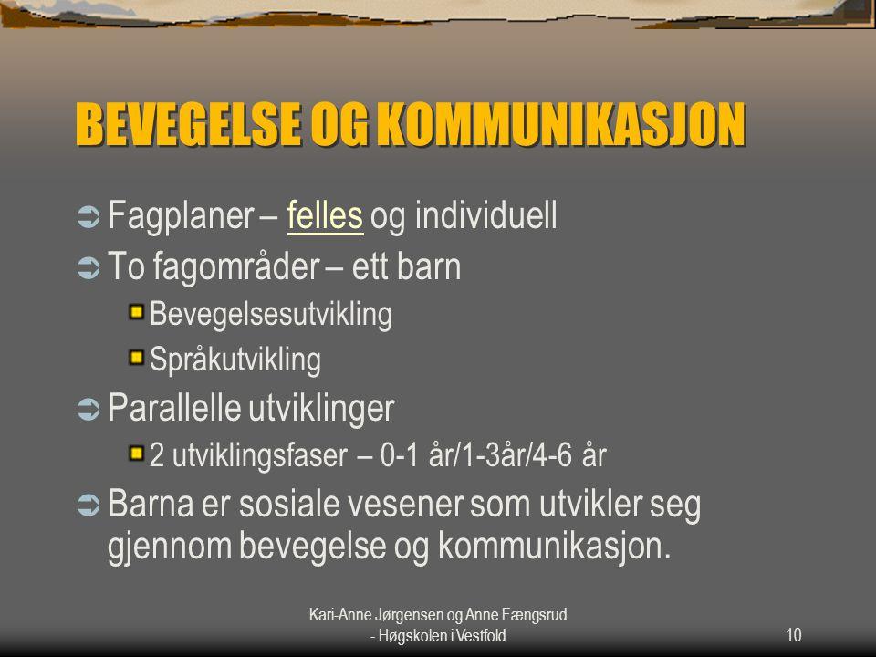 Kari-Anne Jørgensen og Anne Fængsrud - Høgskolen i Vestfold10 BEVEGELSE OG KOMMUNIKASJON  Fagplaner – felles og individuellfelles  To fagområder – e
