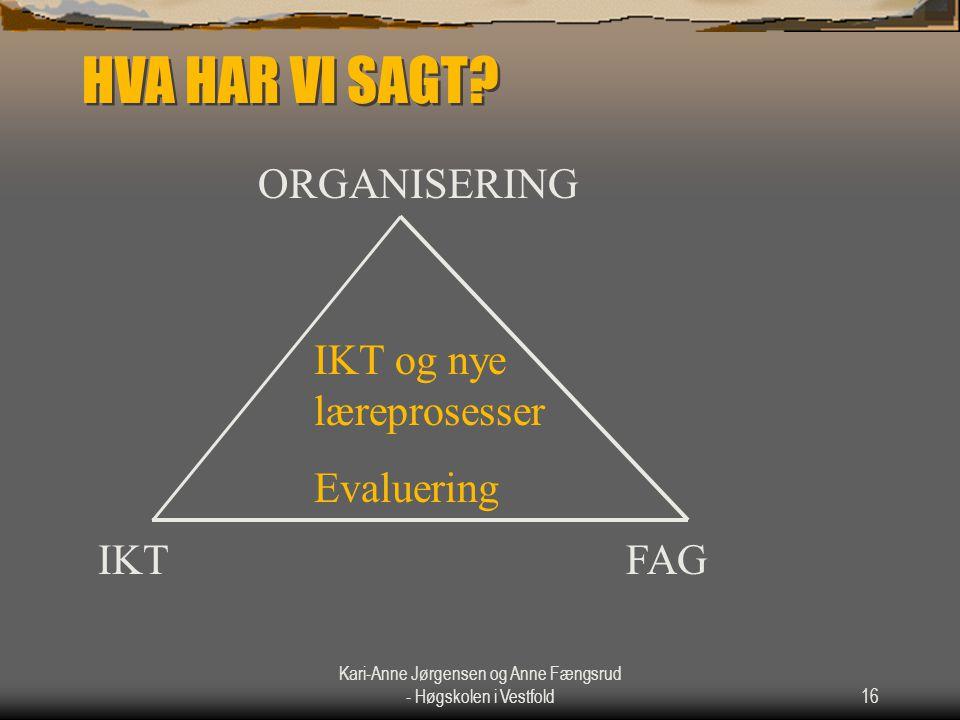 Kari-Anne Jørgensen og Anne Fængsrud - Høgskolen i Vestfold16 HVA HAR VI SAGT? IKT og nye læreprosesser Evaluering IKTFAG ORGANISERING