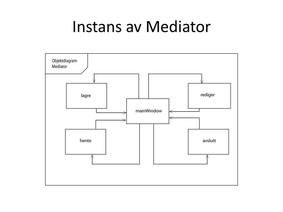 Instans av Mediator