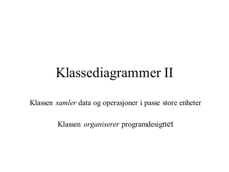 Klassediagrammer II Klassen samler data og operasjoner i passe store enheter Klassen organiserer programdesig net