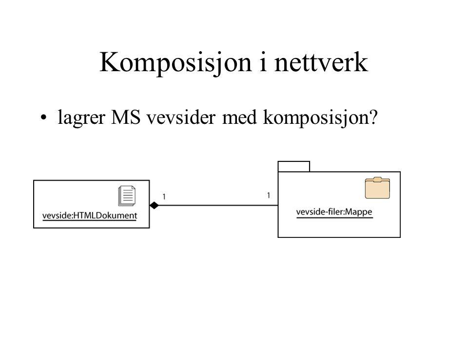 Komposisjon i nettverk lagrer MS vevsider med komposisjon