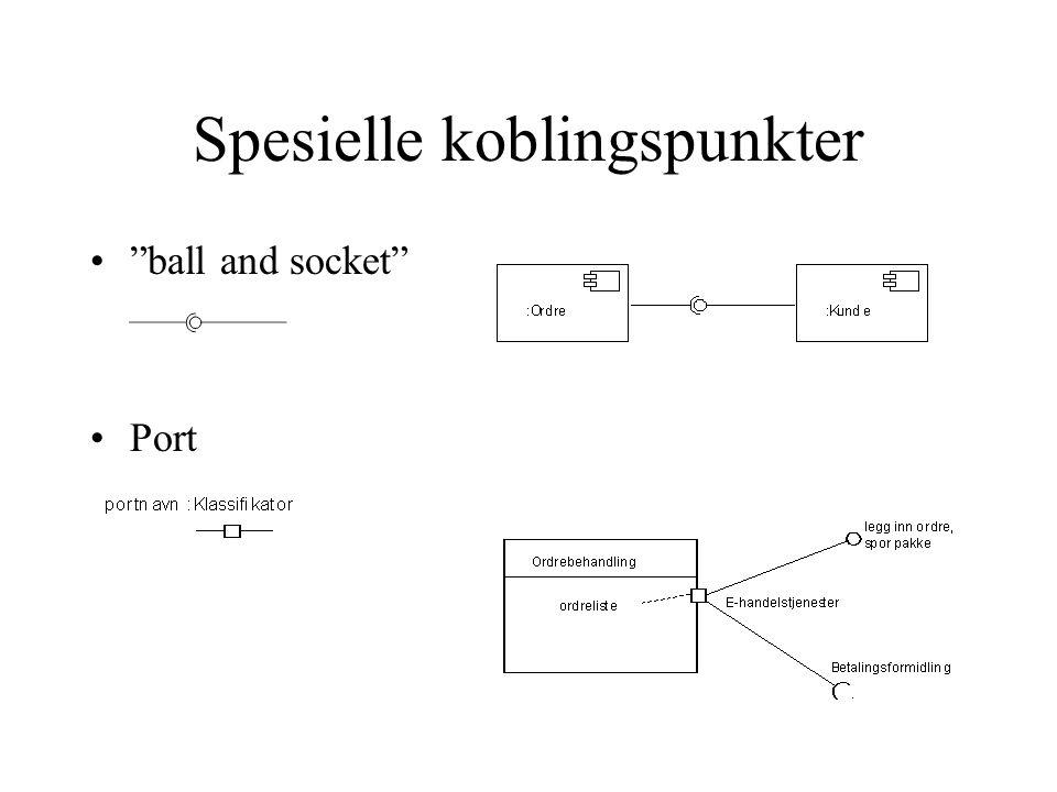 """Spesielle koblingspunkter """"ball and socket"""" Port"""