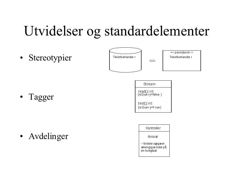Utvidelser og standardelementer Stereotypier Tagger Avdelinger