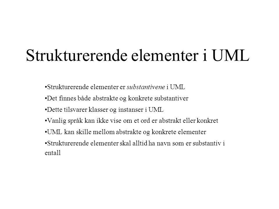 Strukturerende elementer i UML Strukturerende elementer er substantivene i UML Det finnes både abstrakte og konkrete substantiver Dette tilsvarer klas