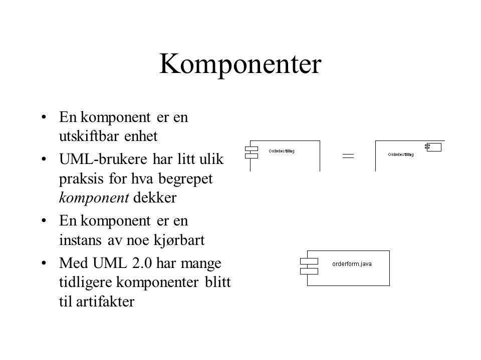 Komponenter En komponent er en utskiftbar enhet UML-brukere har litt ulik praksis for hva begrepet komponent dekker En komponent er en instans av noe