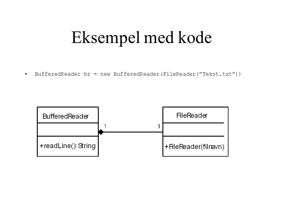 Eksempel med kode BufferedReader br = new BufferedReader(FileReader( Tekst.txt ))