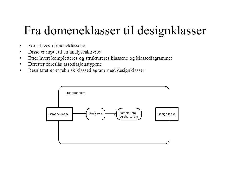 Fra domeneklasser til designklasser Først lages domeneklassene Disse er input til en analyseaktivitet Etter hvert kompletteres og struktureres klassen