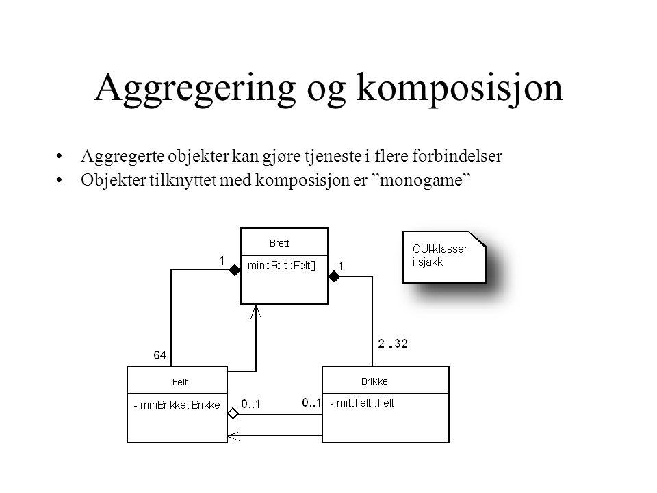 """Aggregering og komposisjon Aggregerte objekter kan gjøre tjeneste i flere forbindelser Objekter tilknyttet med komposisjon er """"monogame"""""""