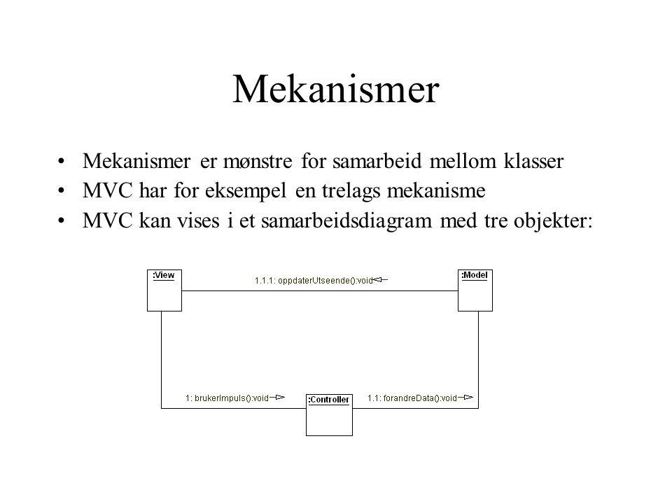 Mekanismer Mekanismer er mønstre for samarbeid mellom klasser MVC har for eksempel en trelags mekanisme MVC kan vises i et samarbeidsdiagram med tre objekter: