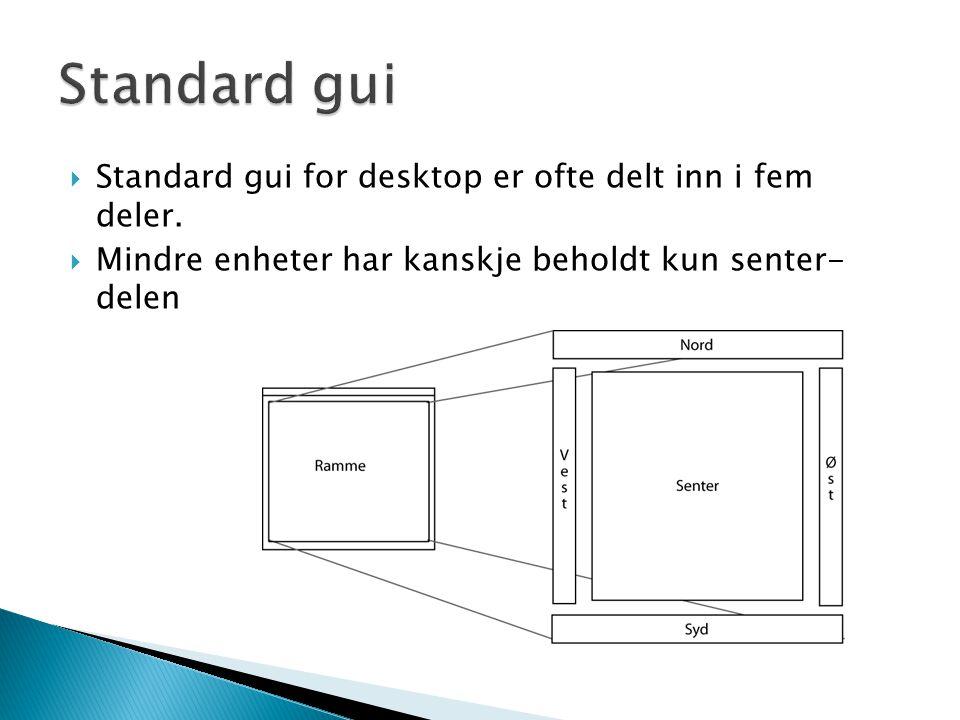  Standard gui for desktop er ofte delt inn i fem deler.  Mindre enheter har kanskje beholdt kun senter- delen