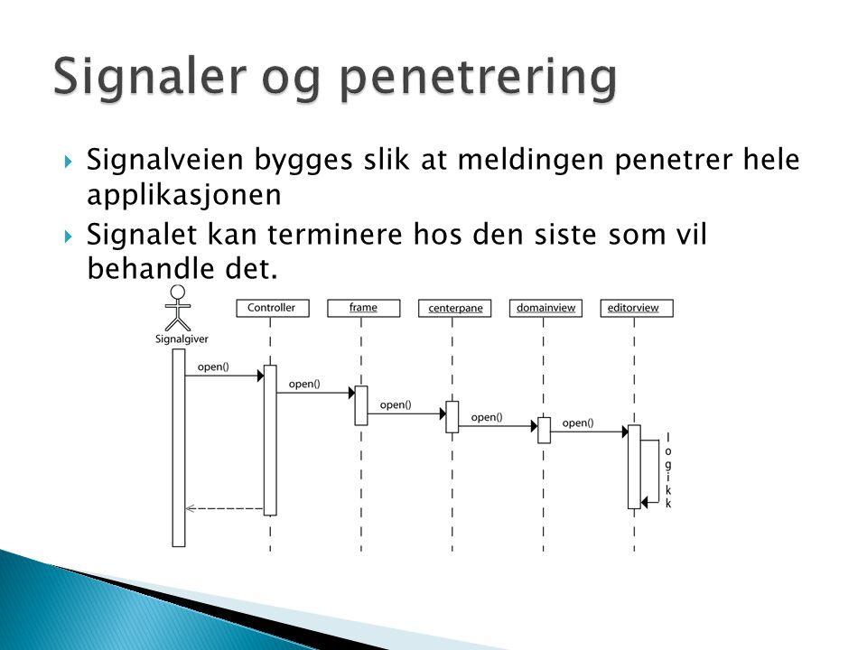  Signalveien bygges slik at meldingen penetrer hele applikasjonen  Signalet kan terminere hos den siste som vil behandle det.